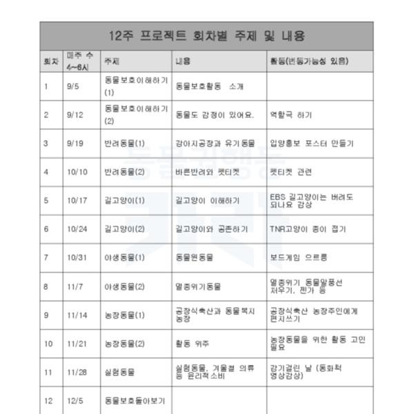 화성진안도서관 회차별 강의계획안 [문서류]