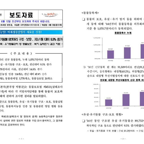 [참고] 농식 보도자료 동물보호복지 실태조사(공개) [문서류]