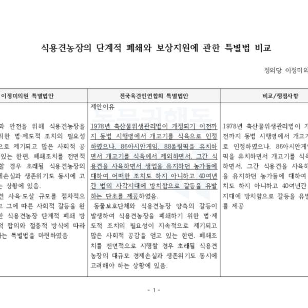 특별법과 육견협회안 비교표 설명자료(이정미의원실) [문서류]