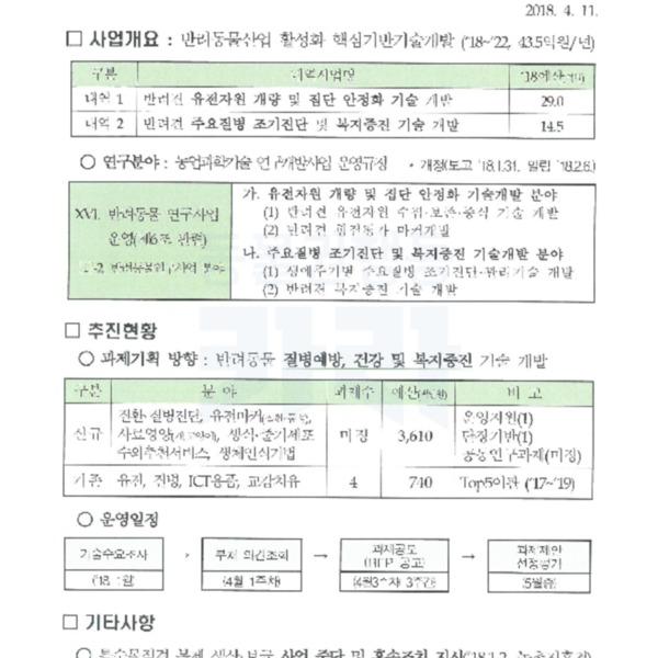농진청의 반려동물연구사업 목록 농진청 자료 [문서류]