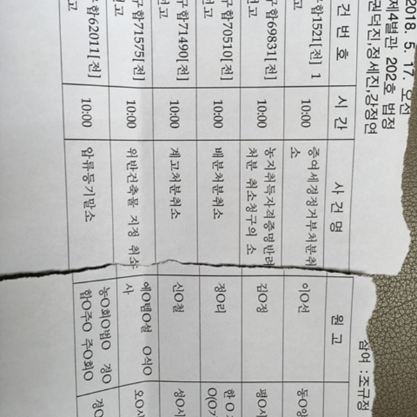 수원지방법원 서울축산 판결 [사진그림류]